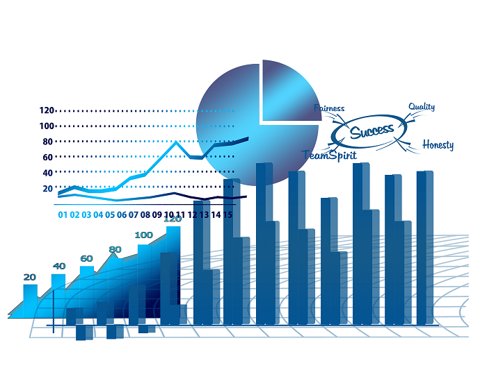 Growing Business through Continuous Market Research, business growth, importance of market research