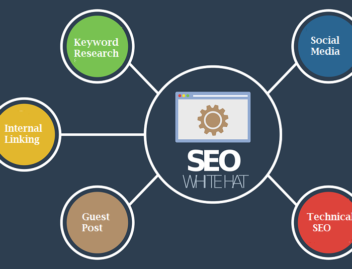 seo best practices, seo strategy