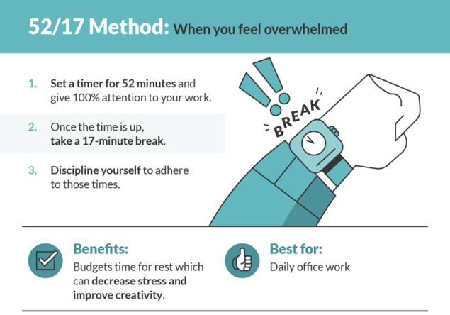 7 Techniques to Beat Business Owner Burnout [infographic]