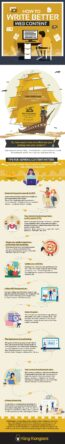 write better web content, web content writing tips infographic, web content writing strategies